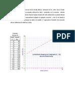 Calculo diferencial ejercicios