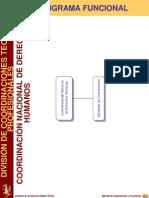 DCM-4-R y CIE-10 (Estan en La 2 y 6 )