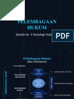 SOSKUM 2 PELEMBAGAAN HUKUM.pptx