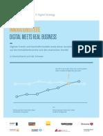 Digital meets Real Estate