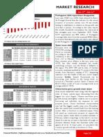 Market Research Mar 17_Mar 21