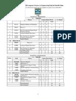 CSE Final Upto 4h Year Syllabus 27.07.13 (WBUT)