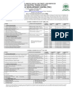 Tdc Advert Admissions April May 2014 (Final Copy)