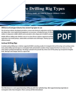 428434-Offshore Drilling Rig Types