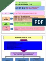 Slide Pph Pasal 23