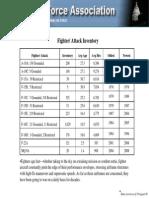 USAF AircraftInventory.pdf