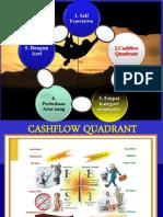2. Cashflow Quadrant & Strategi Investasi