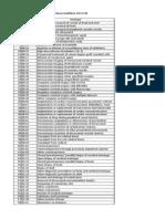 kode ICD X