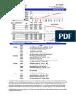 Pensford Rate Sheet_03.24.14