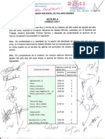 1315259170 Acta Acuerdo Sal Min Agosto 2011