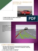 La Dinámica Transversal del Vehículo con ESP y