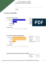 student survey 2011