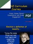 Our NZ Curriculum Journey