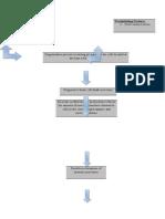 pathophysiology on dementia