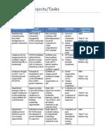 ccornett-project-overview-table-educ6331