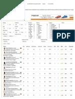Highest Rated Gold Center Forwards FIFA 14 Career Mode Plasddsyers - FUTWIZ