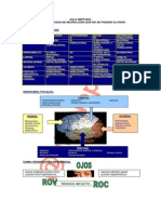 Neurologia - resumen