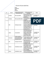 ISTILAH-istilah genetika(1) (1).docx