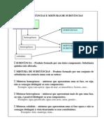 Acetato nº 0 -  Materiais.pdf