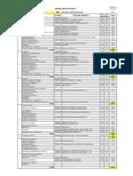 27617673 Lista de Material Didactico Por Cada Carrera
