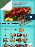 LINEA DEL TIEMPO COCINA MARTHA.pptx