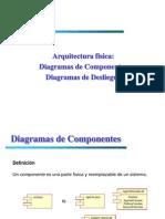 Diagram a Des Plie Gue Component Es