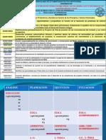 Resultados de Aprendizaje Competencia Promover... (1)