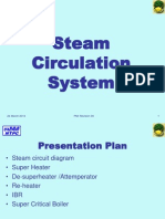 Steam Circulation System of pulverized coal fired boiler.