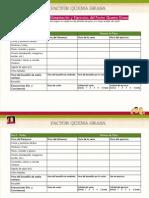 FQG Registro de Ejercicios