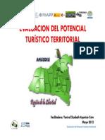 1.11 Evaluacion de Potencial Turistico Territorial