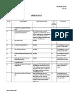 Gap Analysis Checklist