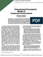 Conceptual Model Corporate Performance