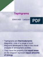 08-Tephigrams