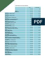 CKHA 2013 Salary Disclosure