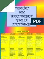 teorasdelaprendizaje-091209133241-phpapp01