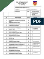 Senarai Nama Ahli KDrMuda 2014NEW