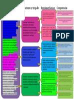 Mi_Mapa_Funcional.docx