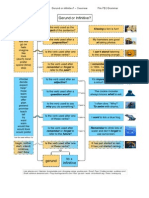 File 7B Gerund or Infinitive Overview