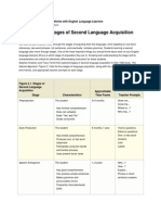el fluency timeline classroom instruction that works with english language learners