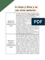 Formación cívica y ética y su relación con otras materias.docx