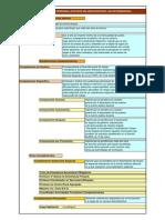 Sistema_retributivo_personal_docente_curso_07_08.pdf