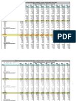 US Population Projections 2015 Through 2060