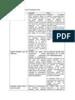 ciencias sociales I - comparacion de aportes de humboldt y ritter 2013.docx