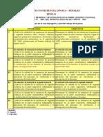 3-MATRIZ de CONSISTENCIA LOGICA PENAL(Procesos Penales en El Cual Impugnan y Solicitan Rebaja de La Pena)