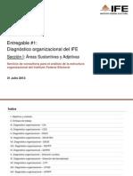 ife dx