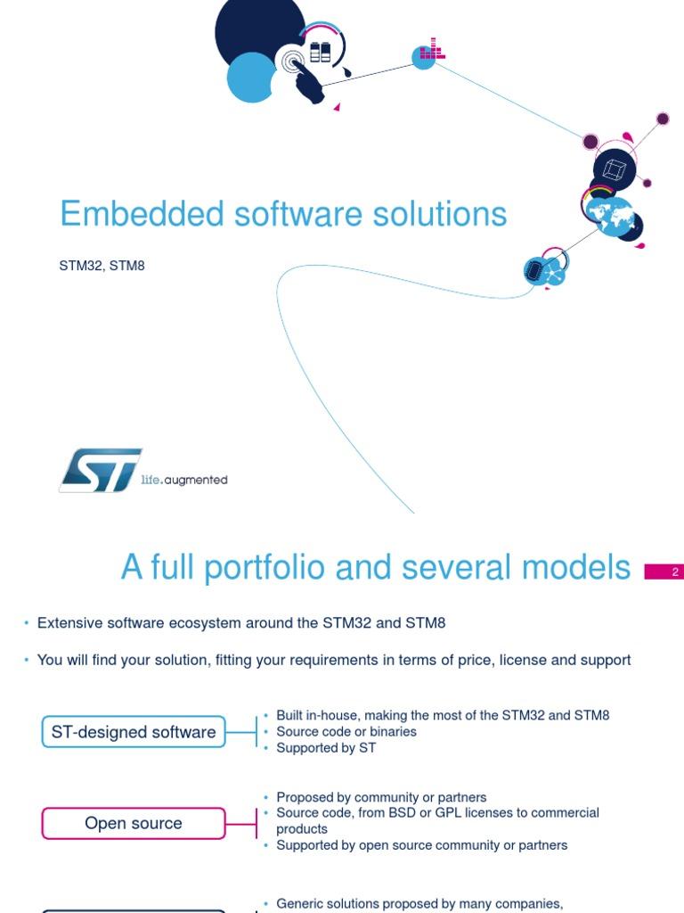 Stm32-Stm8 Embedded Software Solutions | Codec | Internet