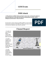 GSM IMSI