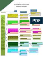 Mapa_funcional_Verónica_definitivo