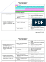 Mapa _Funcional_Técnico Superior en Logística