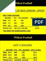 Key Elements to Turning a Football Program Around